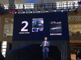 长江发布236-1战略!